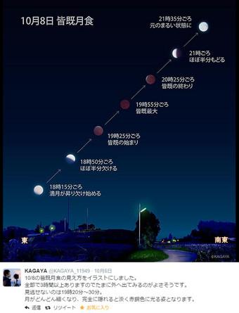 Moon20141008_0